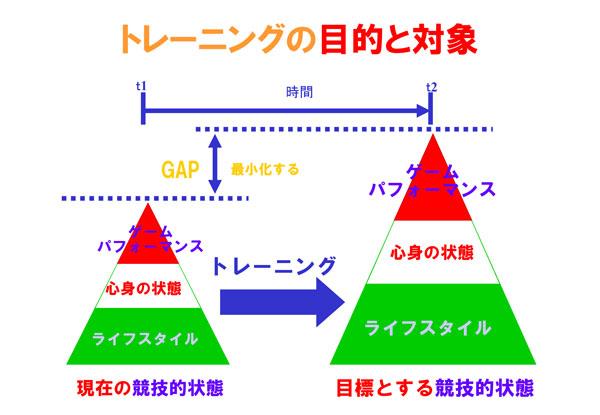 Training-Concept_s.jpg