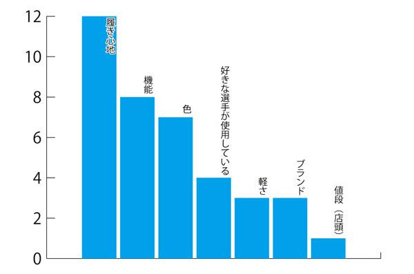 adidas_graph_02.jpg