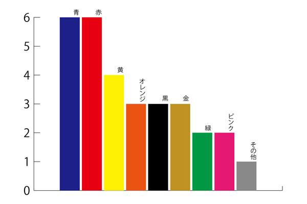 adidas_graph_03.jpg