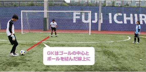 GKポジション1.jpg