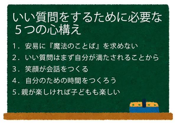 shitsumon_kokuban02.jpg