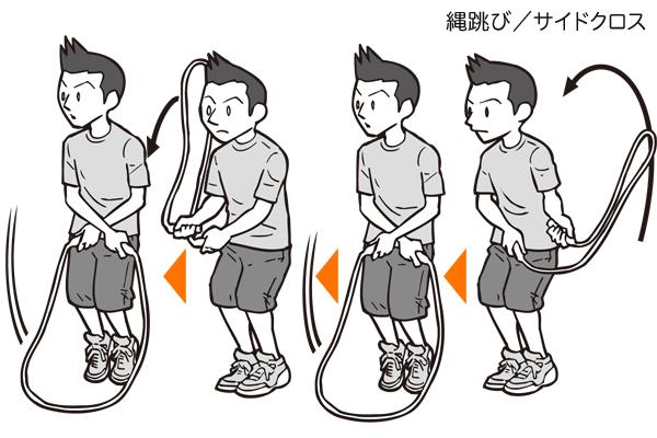 縄跳び・サイドクロス