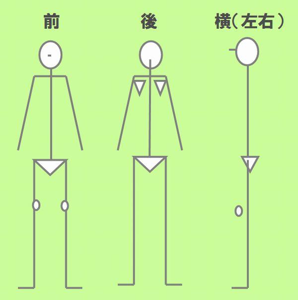 姿勢アライメント.jpg