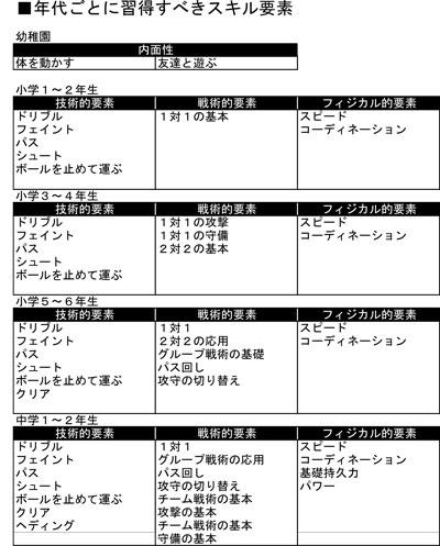 nendaibetsu_01.jpg
