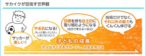 sakaiku_sekaikan_s.jpg