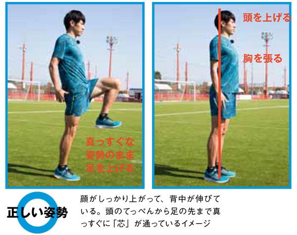 ashigahayakunar_matome_04.jpg
