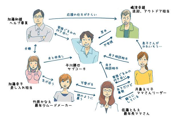 soukanzu_1102.jpgのサムネイル画像
