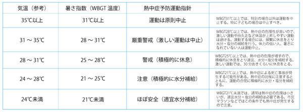WBGT_01.jpg