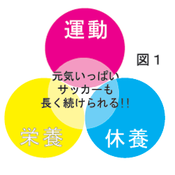 kyusoku_matome_03.png