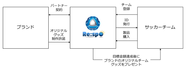 ixspo01.jpg