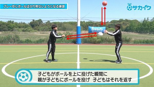【初心者向け】プレー中にボールばかり見てしまうのを改善する練習 サッカー3分間トレーニング